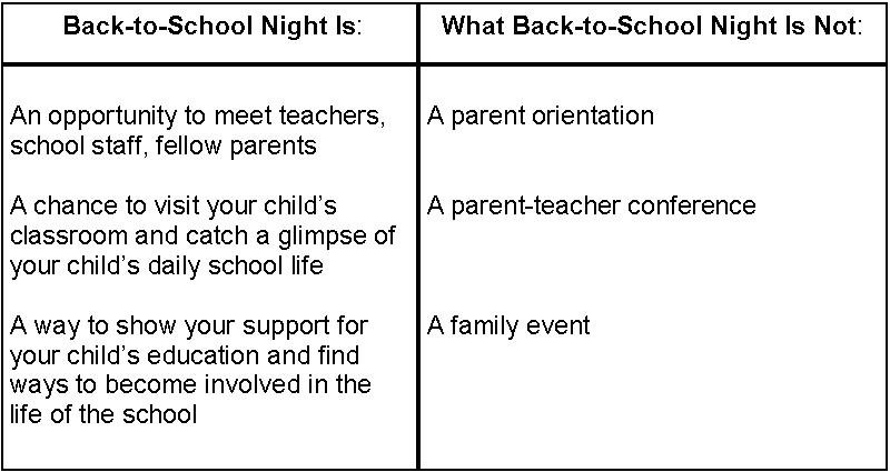 back to school night chart